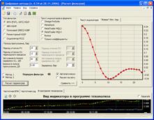Цифровой генератор форекс форекс прогноз по золоту на сегодня