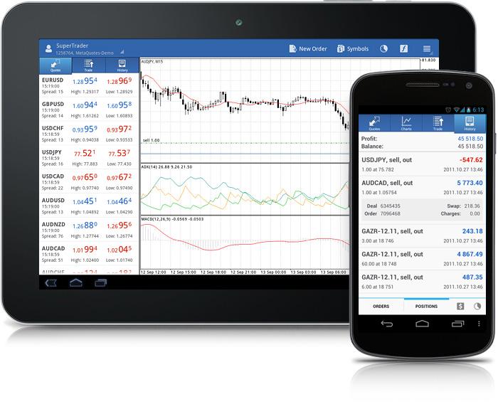 Платформа форекс для айпад рынок форекс состоит из различных механизмов каждый из которых предназначен