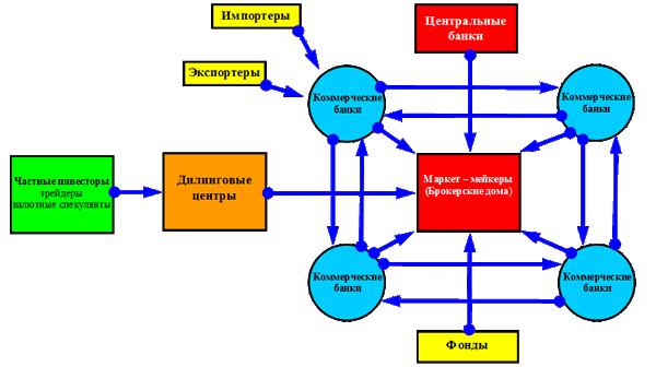 Все российские банки предоставляющие доступ к рынку форекс forex ema скачать